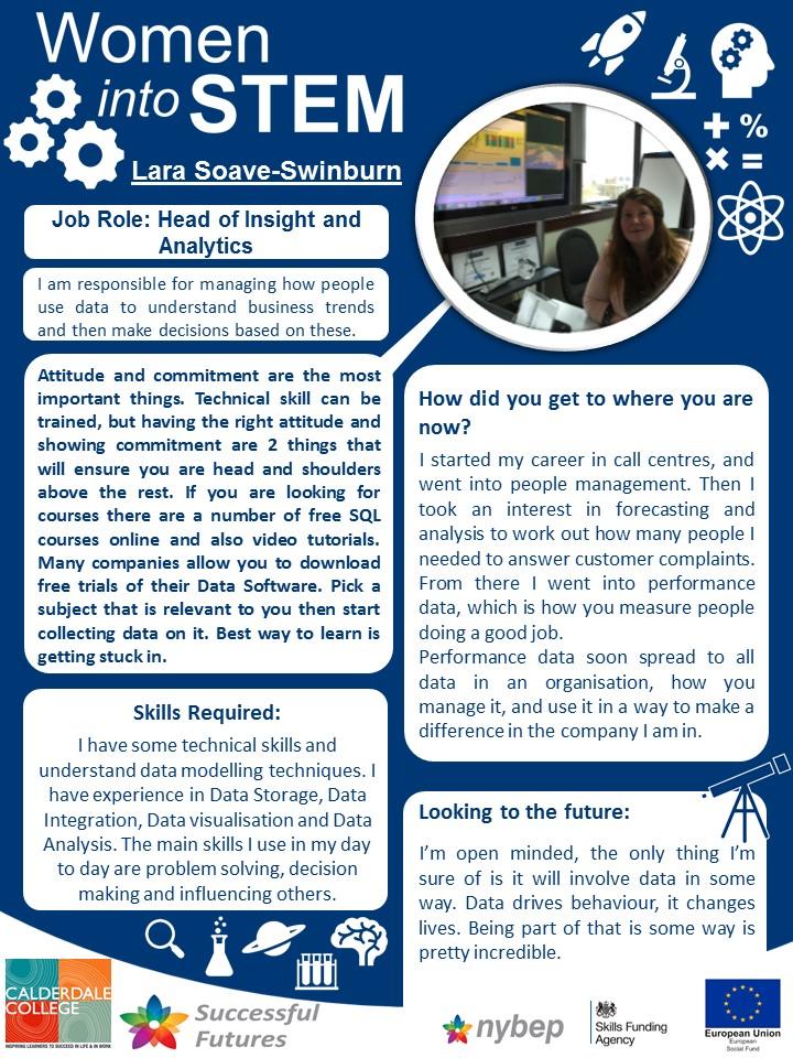 Data Analyst - Lara Soave-Swinburn