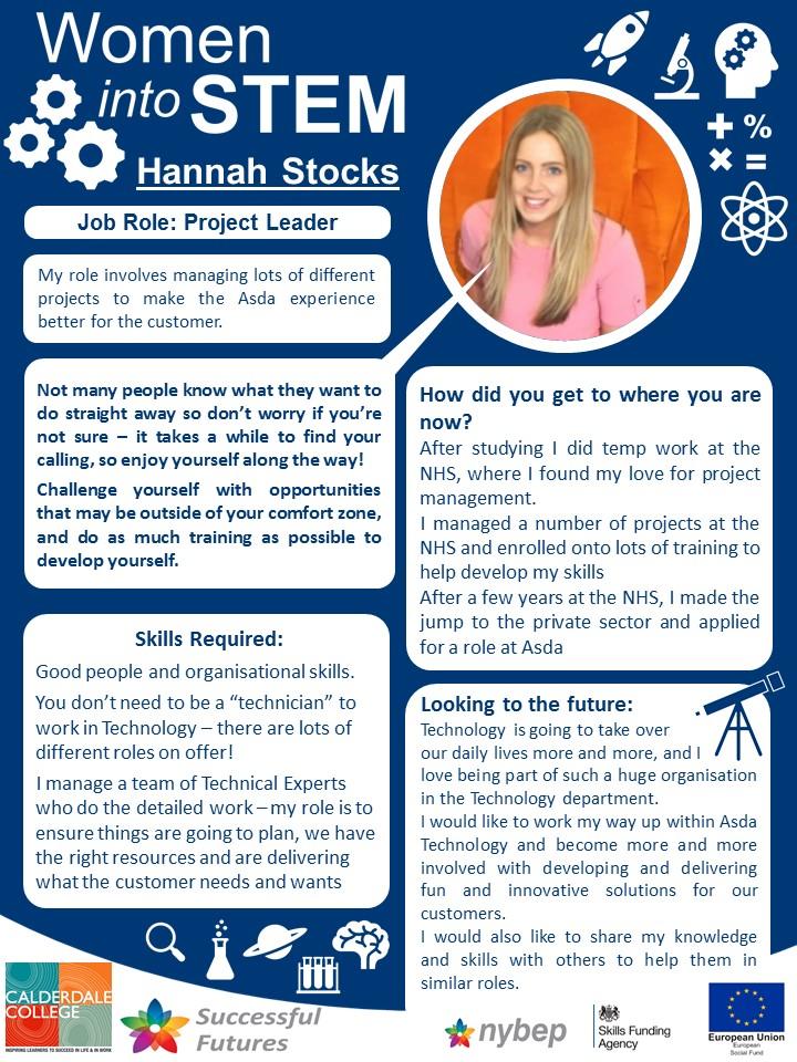 Project Leader - Hannah Stocks